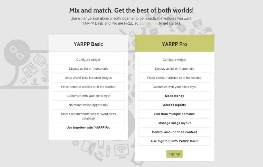 YARPP Basic vs YARPP Pro
