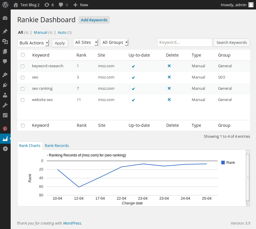 Rankie WordPress Plugin