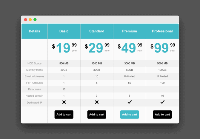 10 Best Responsive Table Plugins For WordPress (2019)