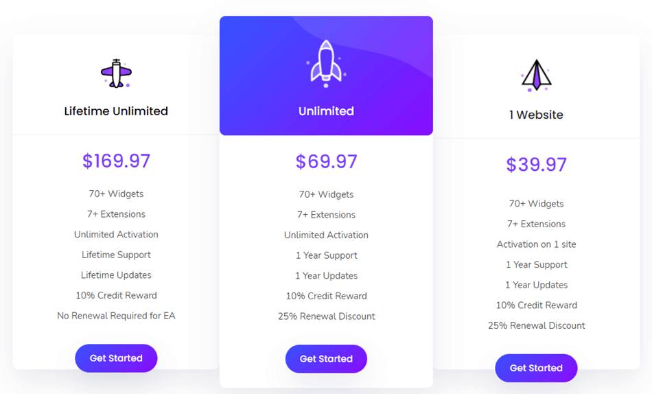 Essential Addons for Elementor - Pricing